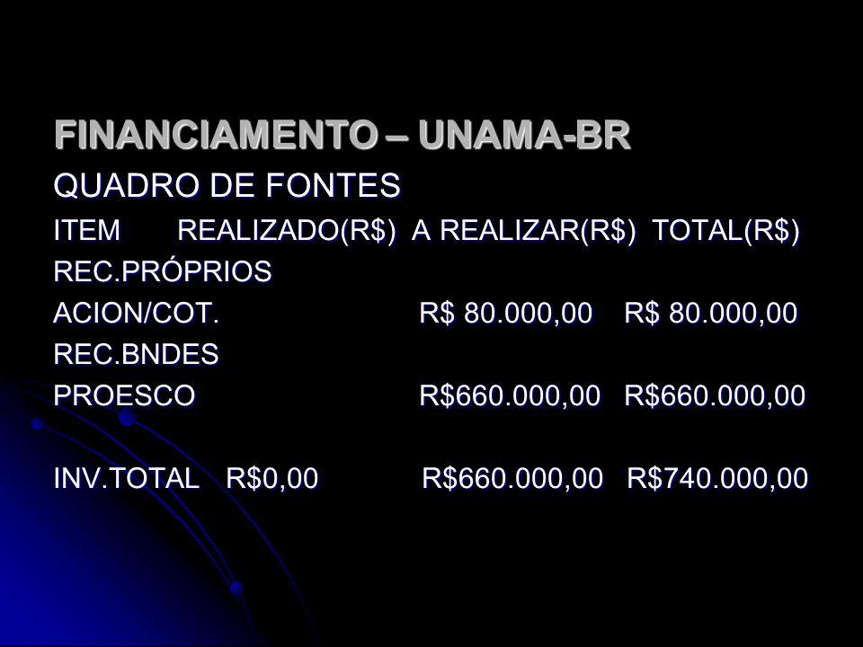 FINANCIAMENTO – UNAMA-BR