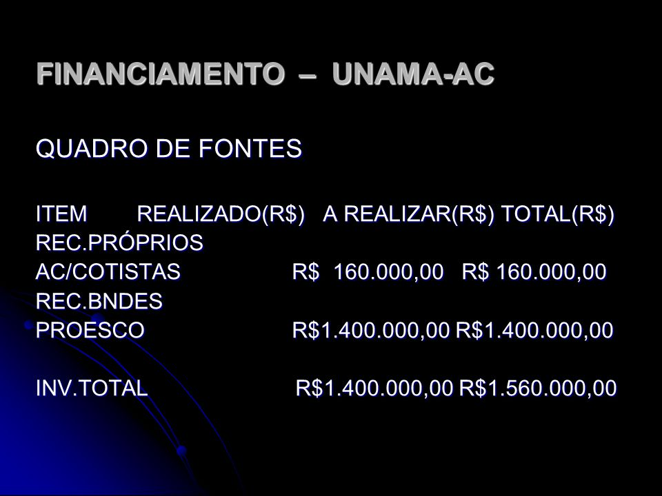 FINANCIAMENTO – UNAMA-AC