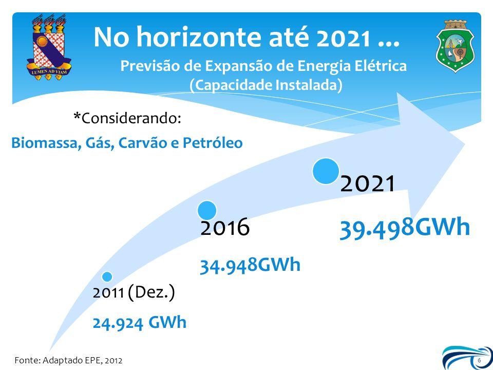2021 No horizonte até 2021 ... 39.498GWh 2016 34.948GWh 2011 (Dez.)