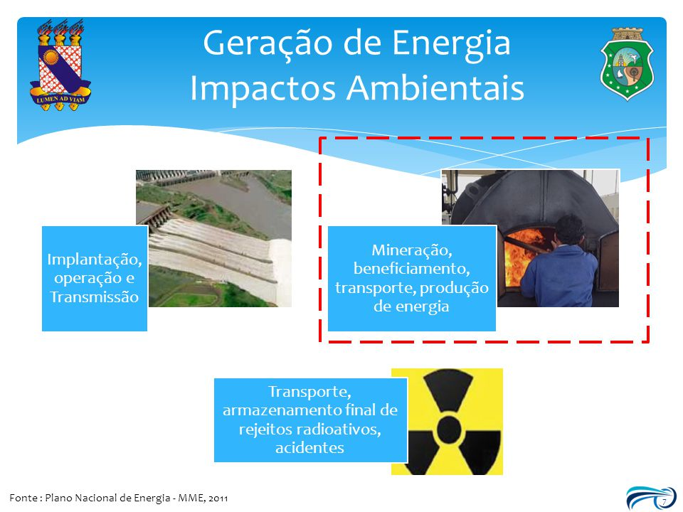 Geração de Energia Impactos Ambientais