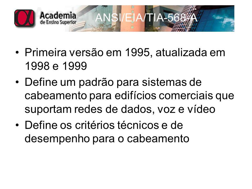 ANSI/EIA/TIA-568-A Primeira versão em 1995, atualizada em 1998 e 1999.