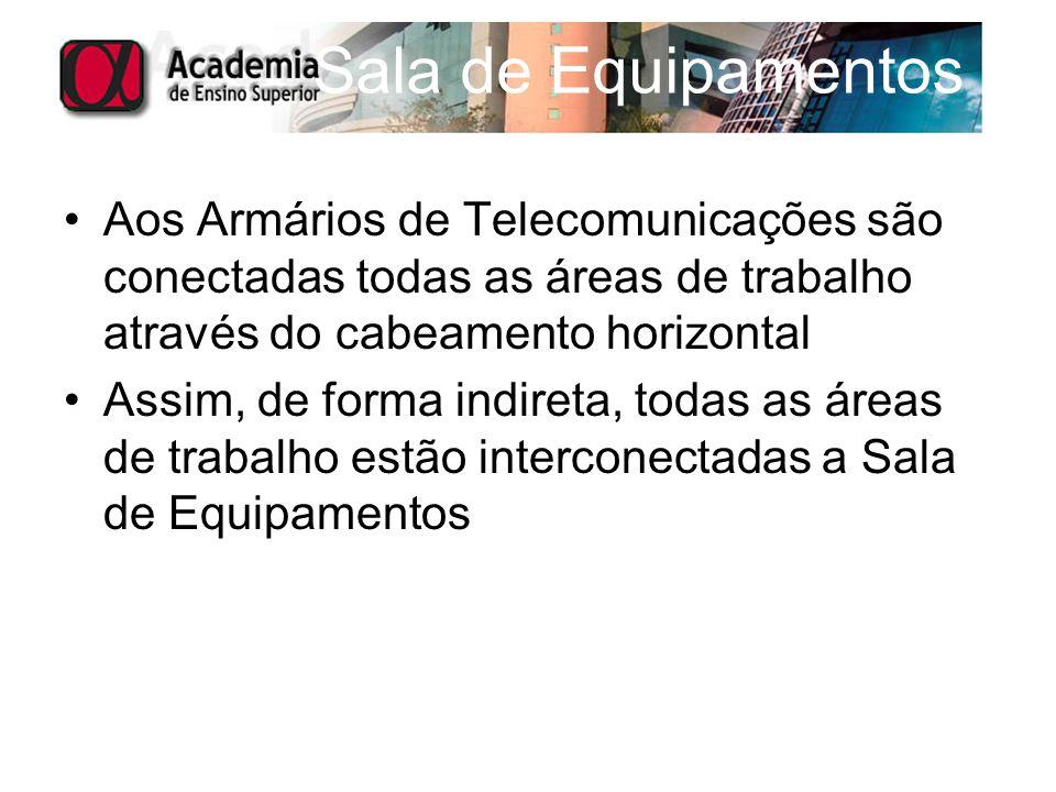 Sala de Equipamentos Aos Armários de Telecomunicações são conectadas todas as áreas de trabalho através do cabeamento horizontal.