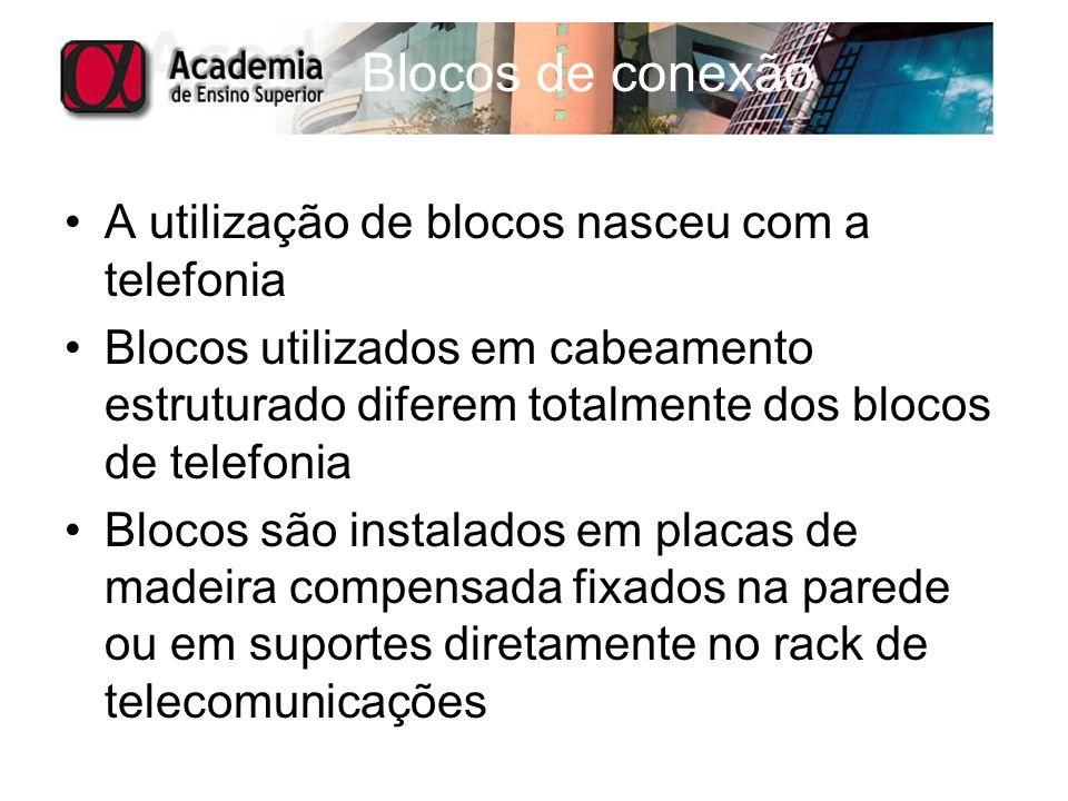 Blocos de conexão A utilização de blocos nasceu com a telefonia