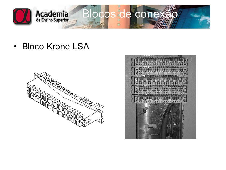 Blocos de conexão Bloco Krone LSA