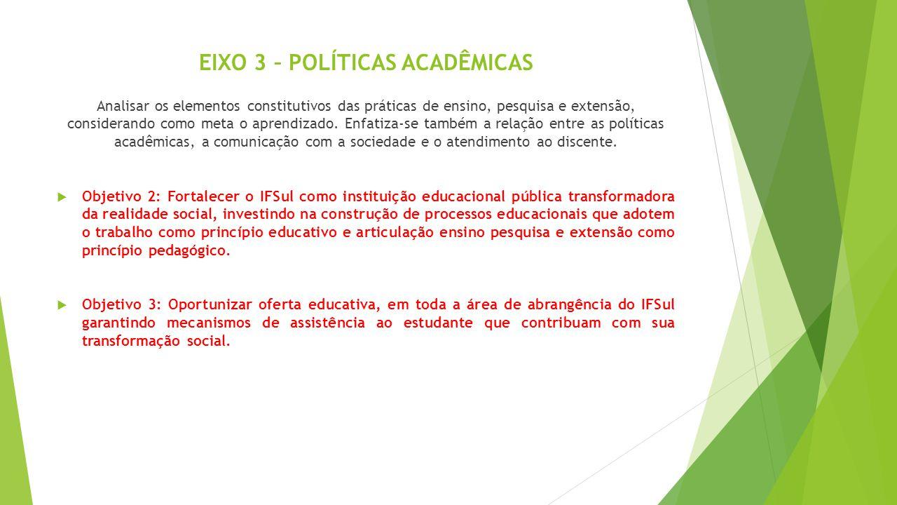 EIXO 3 – POLÍTICAS ACADÊMICAS
