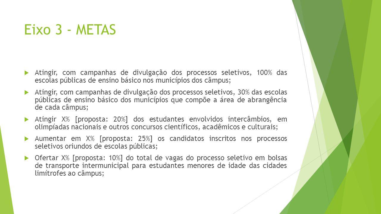 Eixo 3 - METAS Atingir, com campanhas de divulgação dos processos seletivos, 100% das escolas públicas de ensino básico nos municípios dos câmpus;