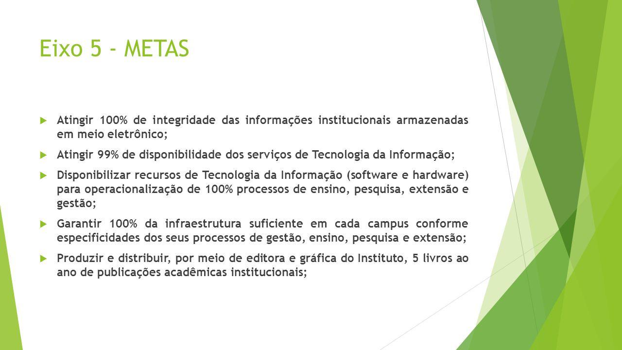 Eixo 5 - METAS Atingir 100% de integridade das informações institucionais armazenadas em meio eletrônico;