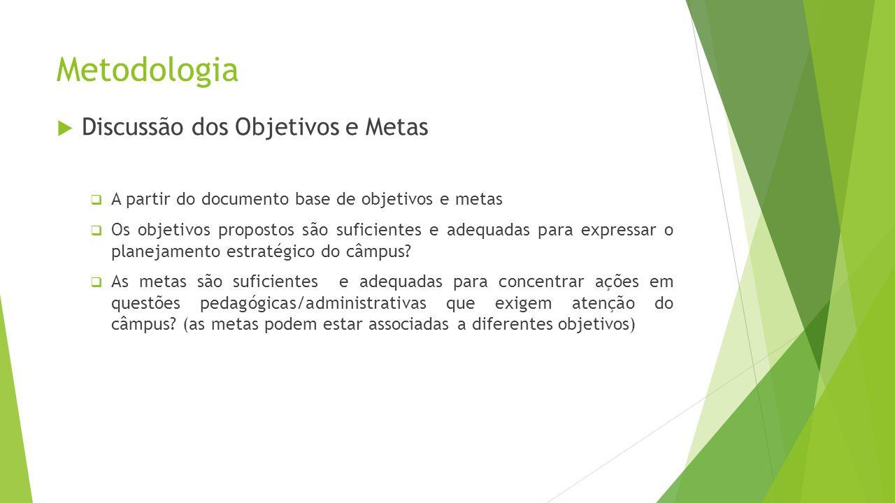 Metodologia Discussão dos Objetivos e Metas