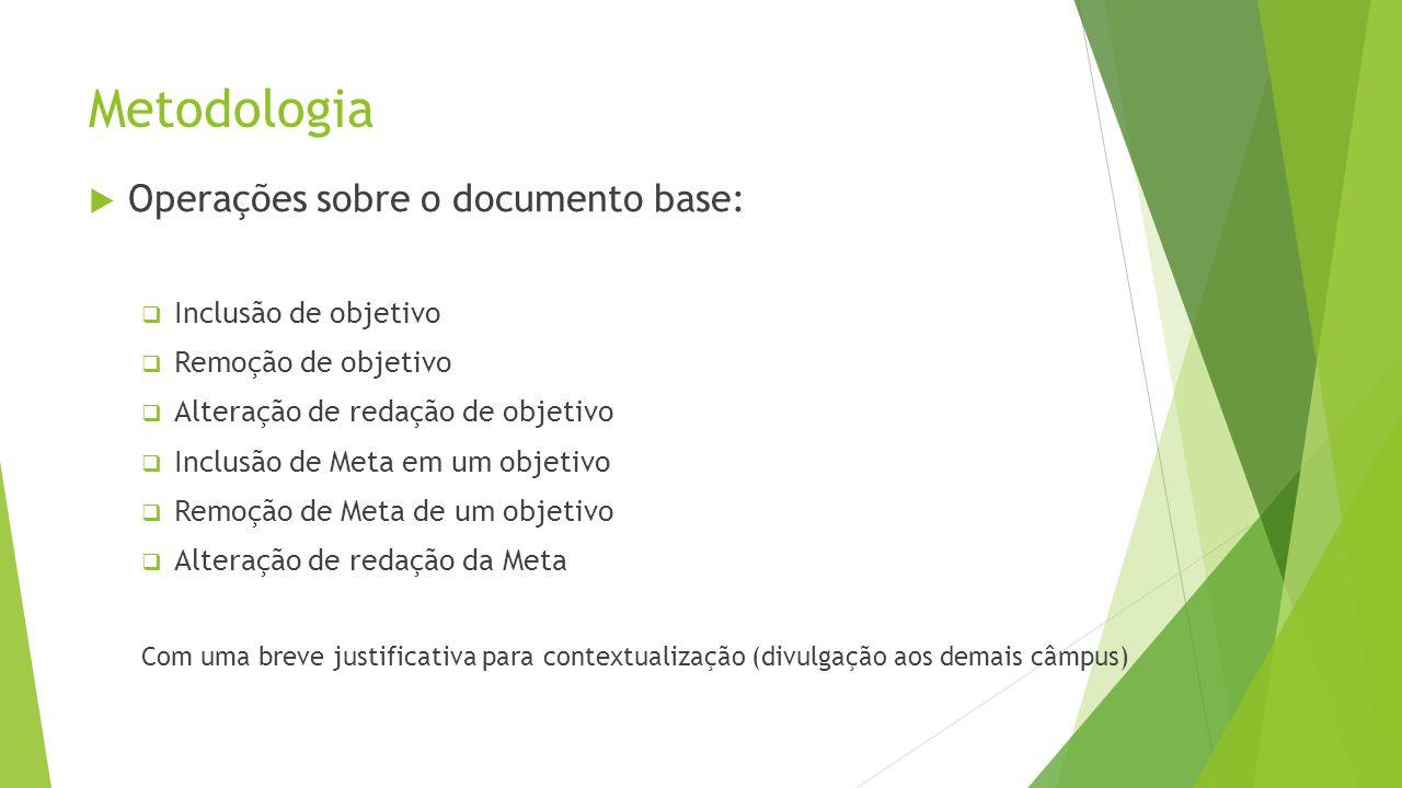 Metodologia Operações sobre o documento base: Inclusão de objetivo