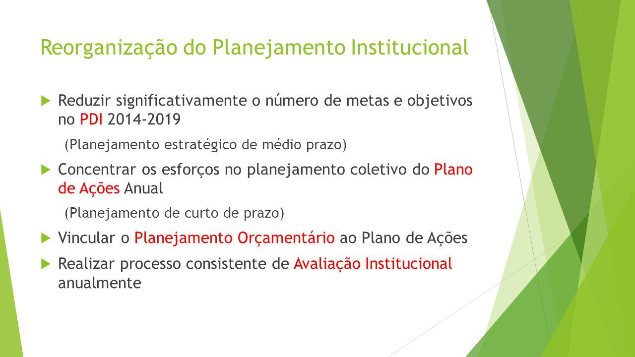 Reorganização do Planejamento Institucional