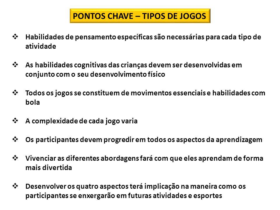 PONTOS CHAVE – TIPOS DE JOGOS