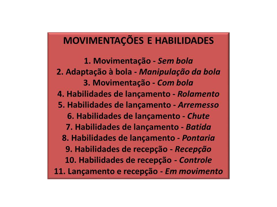 MOVIMENTAÇÕES E HABILIDADES