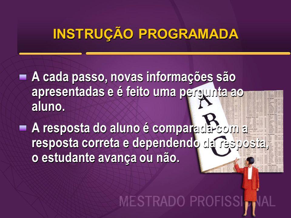 INSTRUÇÃO PROGRAMADA A cada passo, novas informações são apresentadas e é feito uma pergunta ao aluno.