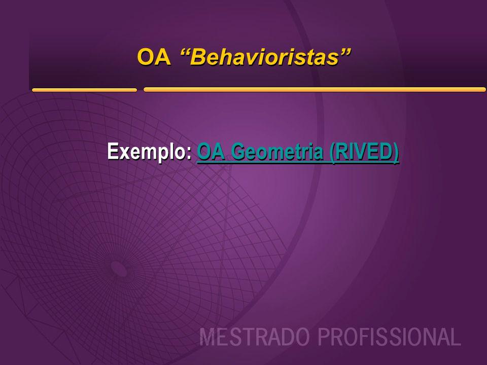 Exemplo: OA Geometria (RIVED)