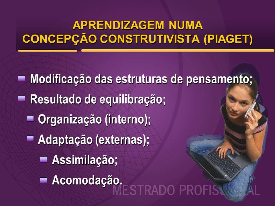 APRENDIZAGEM NUMA CONCEPÇÃO CONSTRUTIVISTA (PIAGET)