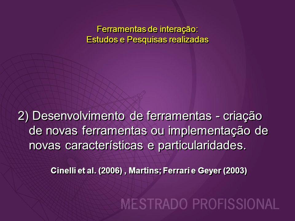 Ferramentas de interação: Estudos e Pesquisas realizadas