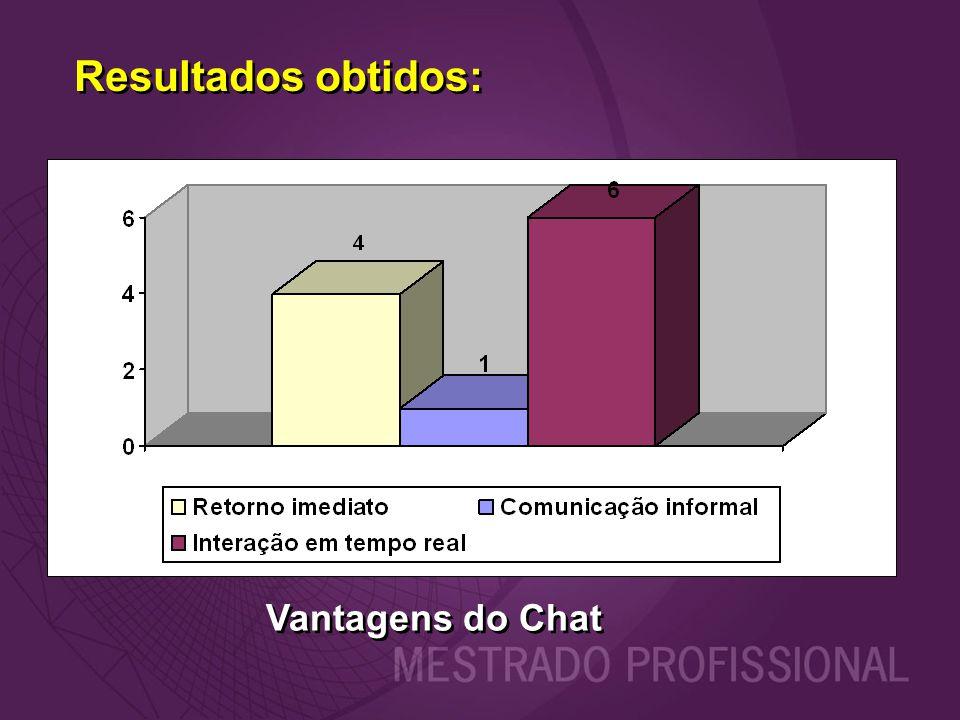 Resultados obtidos: Vantagens do Chat