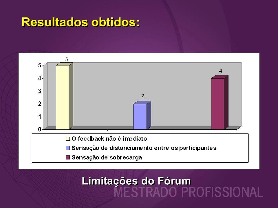 Resultados obtidos: Limitações do Fórum