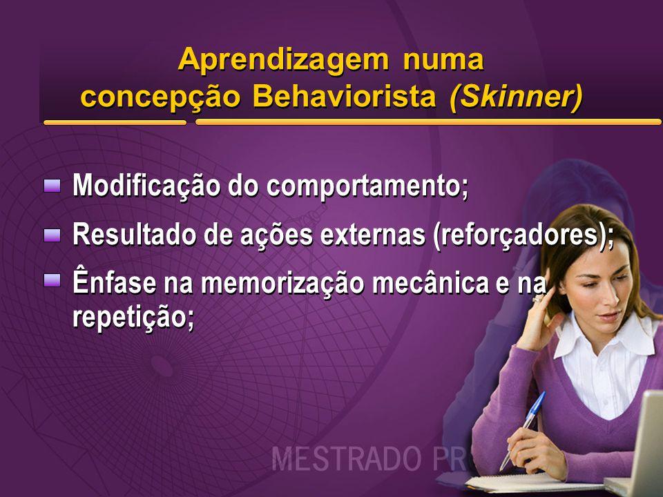 Aprendizagem numa concepção Behaviorista (Skinner)