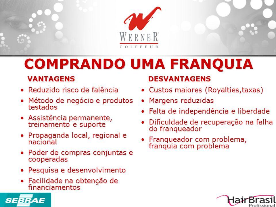 COMPRANDO UMA FRANQUIA