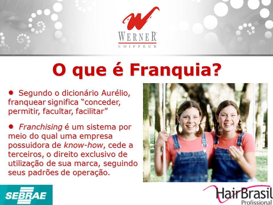 O que é Franquia Segundo o dicionário Aurélio, franquear significa conceder, permitir, facultar, facilitar