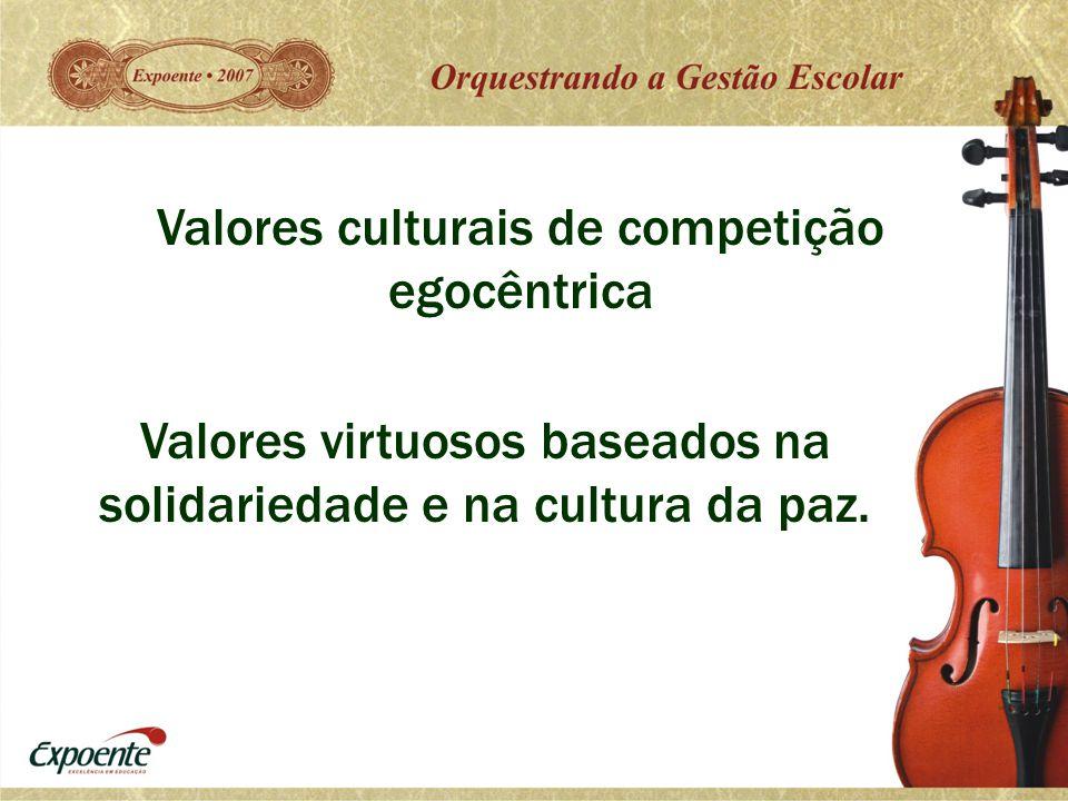 Valores culturais de competição egocêntrica