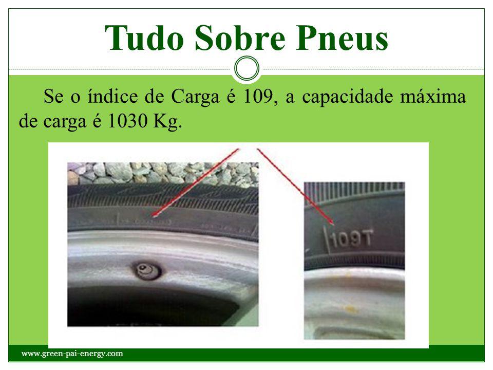 Tudo Sobre Pneus Se o índice de Carga é 109, a capacidade máxima de carga é 1030 Kg.