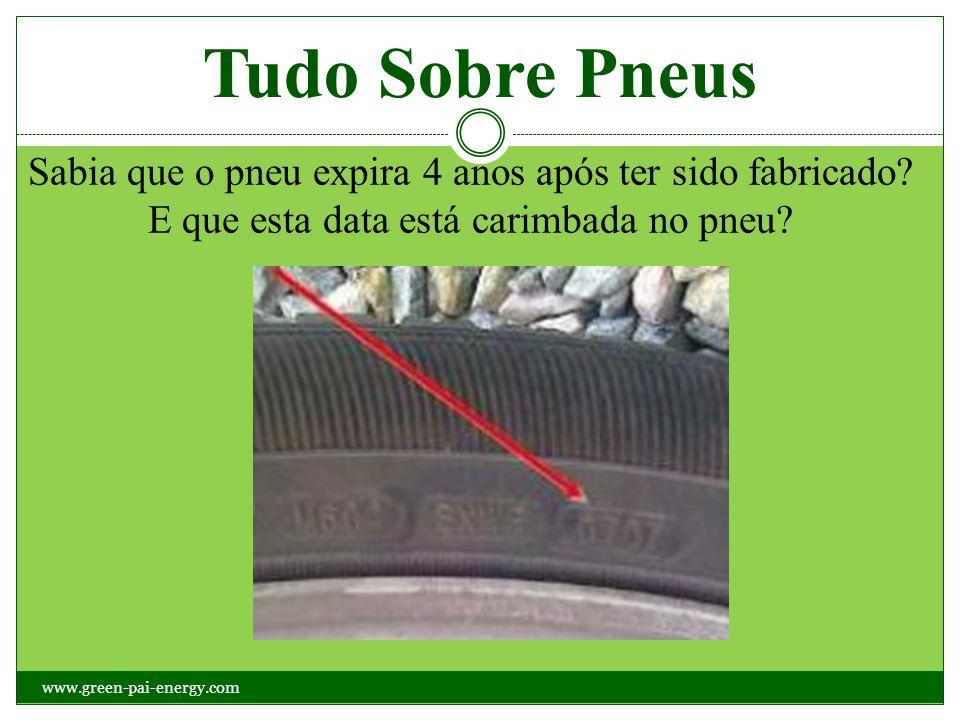 Tudo Sobre Pneus Sabia que o pneu expira 4 anos após ter sido fabricado E que esta data está carimbada no pneu