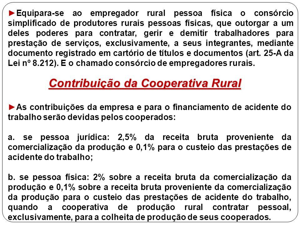 Contribuição da Cooperativa Rural
