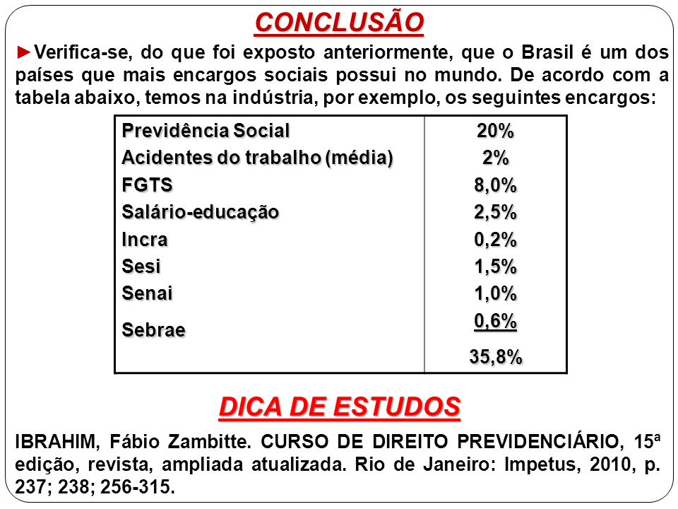 CONCLUSÃO DICA DE ESTUDOS