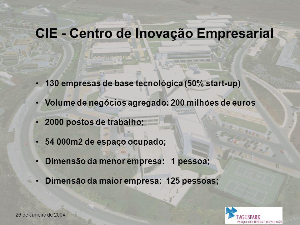 CIE - Centro de Inovação Empresarial