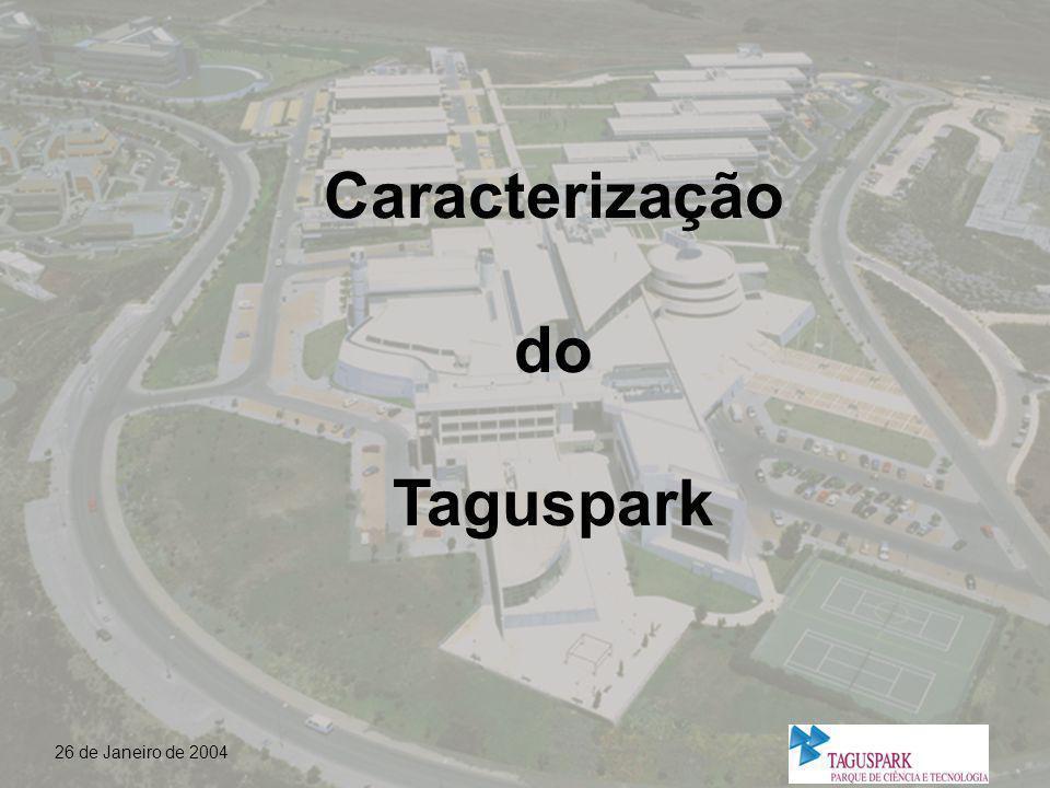 Caracterização do Taguspark