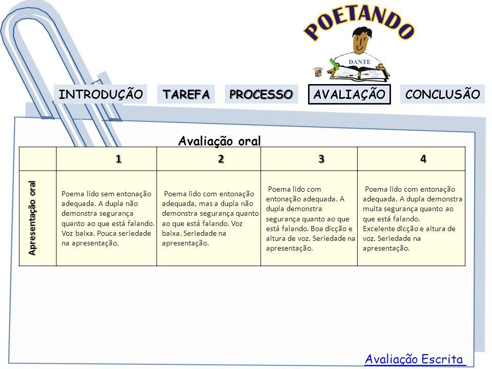 Avaliação oral 1 2 3 4 Avaliação Escrita INTRODUÇÃO TAREFA PROCESSO