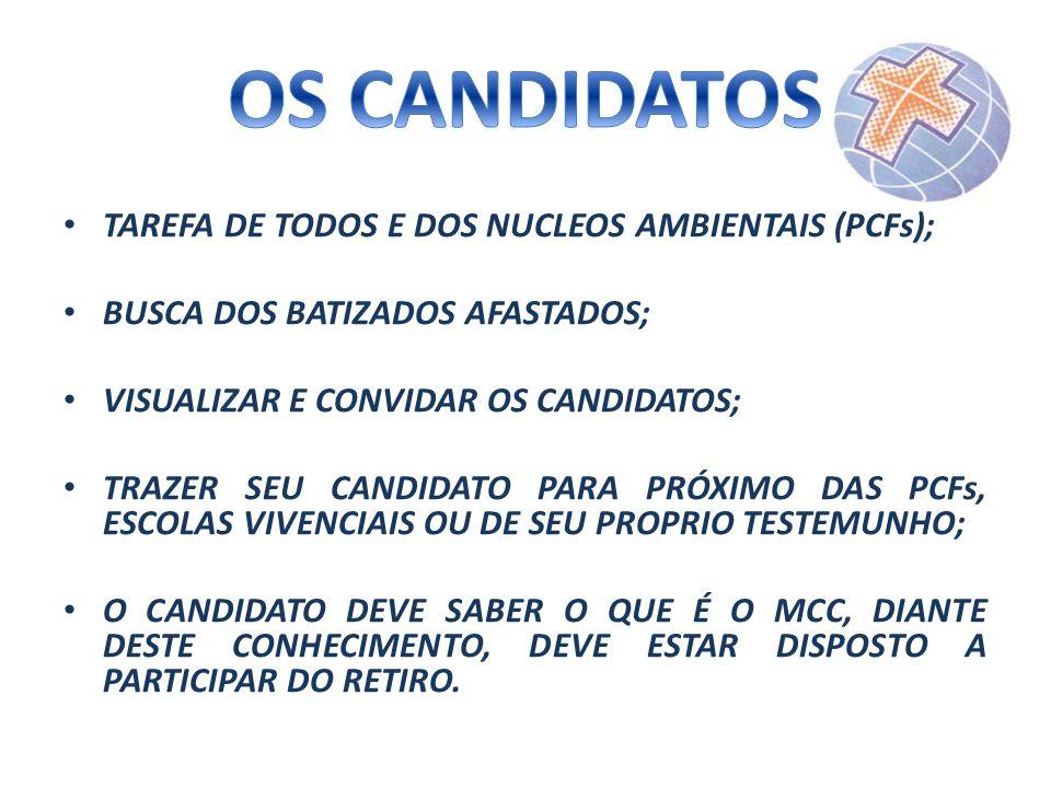 OS CANDIDATOS TAREFA DE TODOS E DOS NUCLEOS AMBIENTAIS (PCFs);
