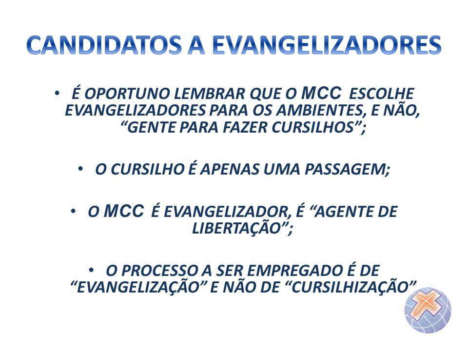 CANDIDATOS A EVANGELIZADORES