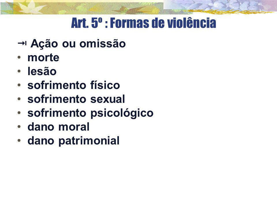 Art. 5º : Formas de violência