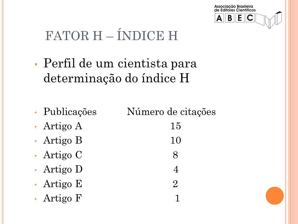 Perfil de um cientista para determinação do índice H