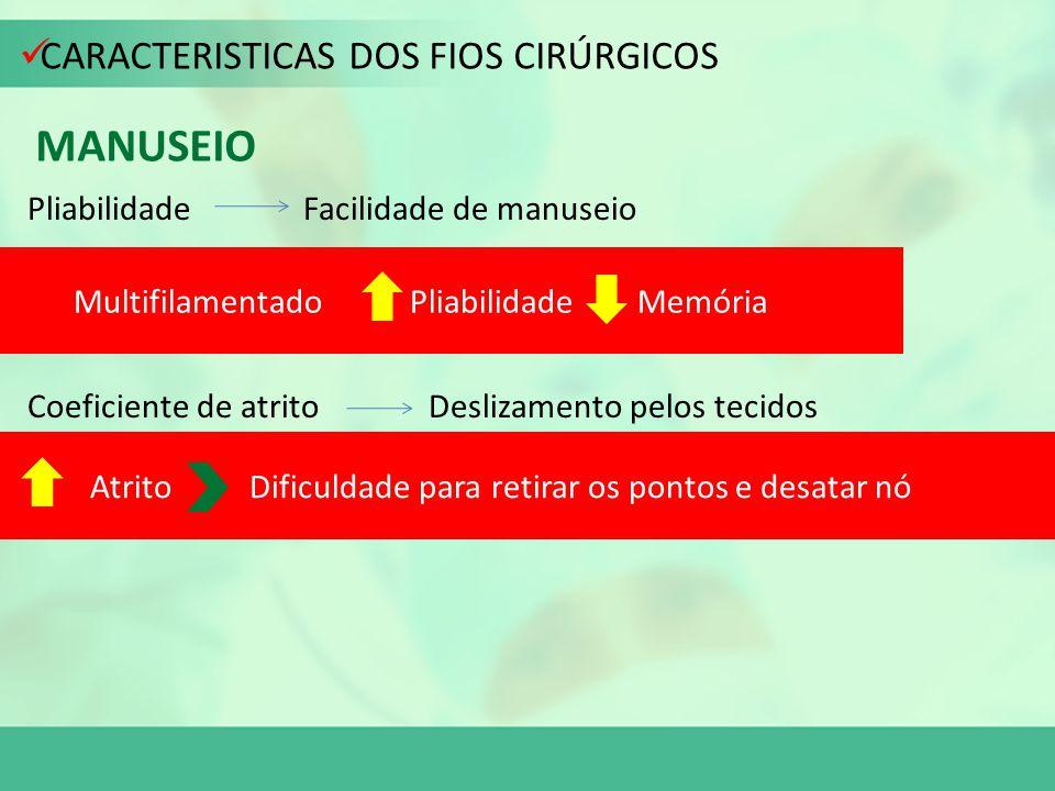 MANUSEIO CARACTERISTICAS DOS FIOS CIRÚRGICOS