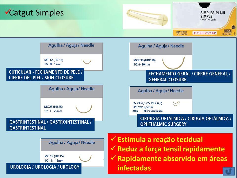 Catgut Simples Estimula a reação tecidual