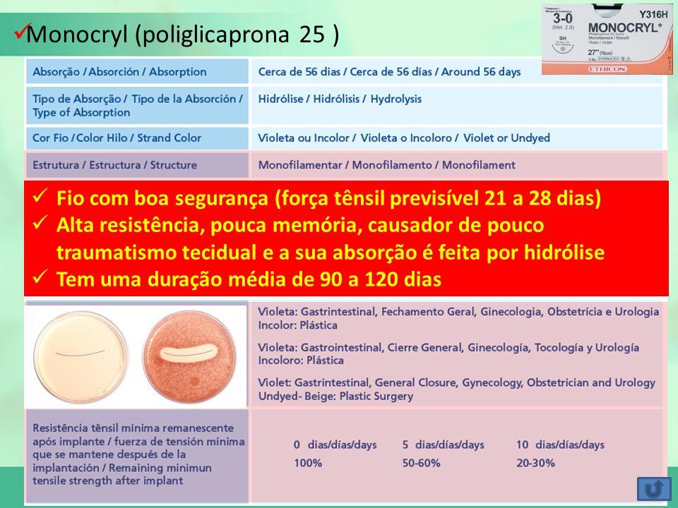 Monocryl (poliglicaprona 25 )