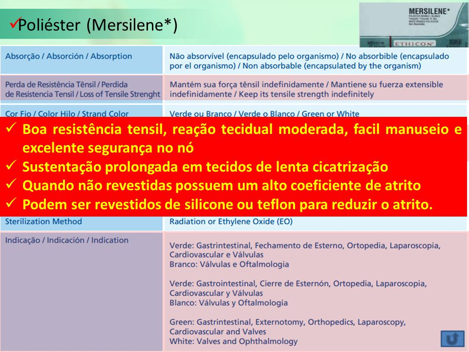 Poliéster (Mersilene*)