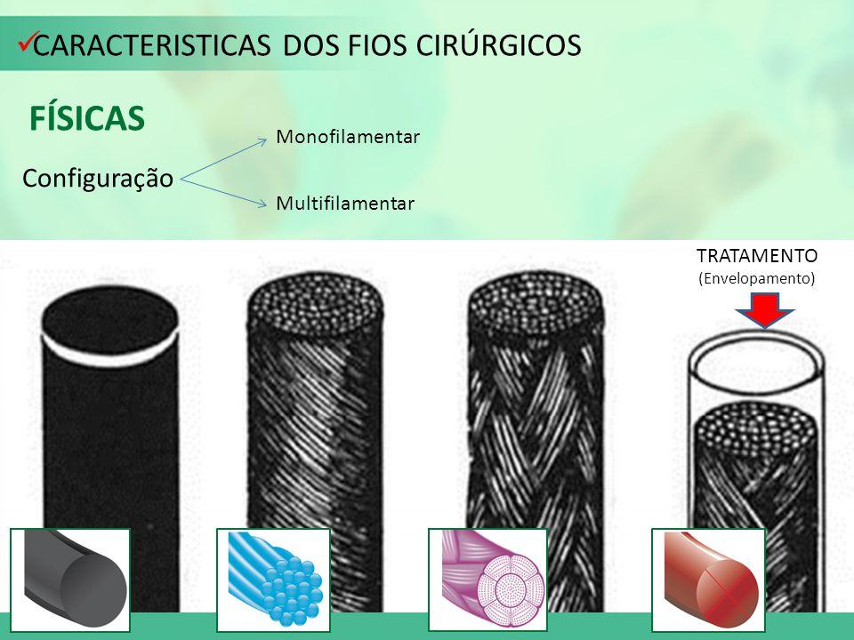 FÍSICAS CARACTERISTICAS DOS FIOS CIRÚRGICOS Configuração