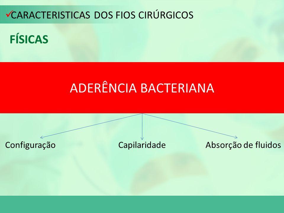 ADERÊNCIA BACTERIANA FÍSICAS CARACTERISTICAS DOS FIOS CIRÚRGICOS