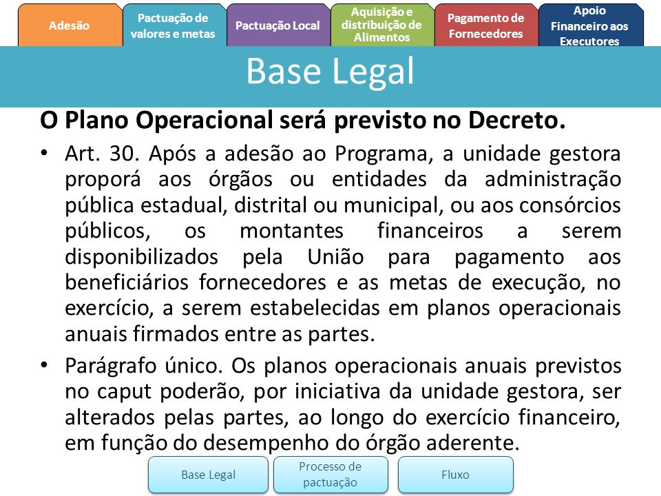 Base Legal O Plano Operacional será previsto no Decreto.