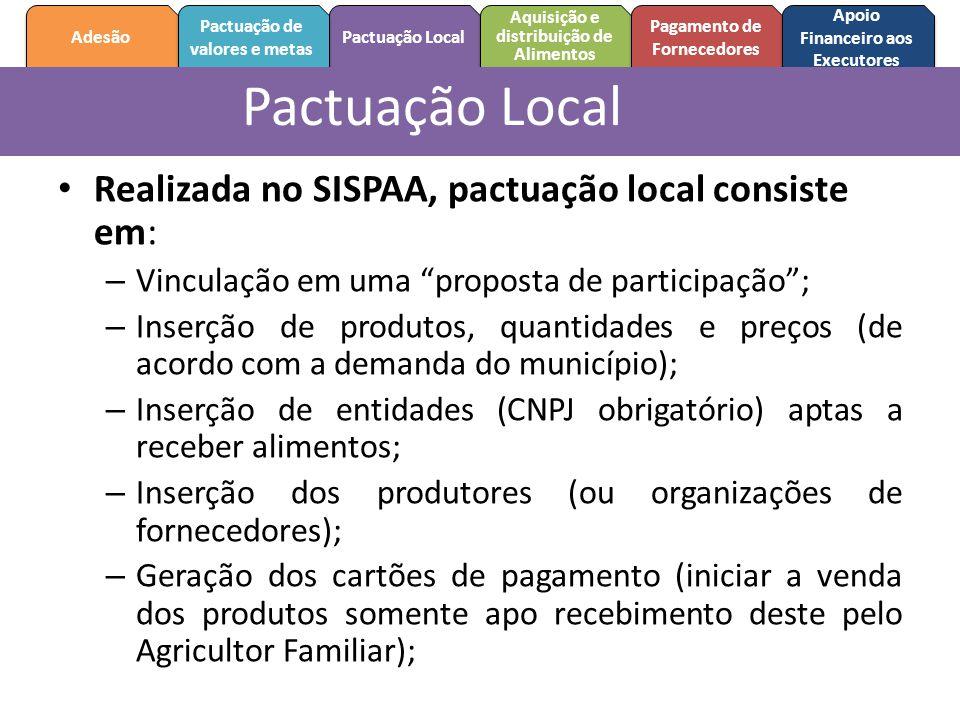 Pactuação Local Realizada no SISPAA, pactuação local consiste em: