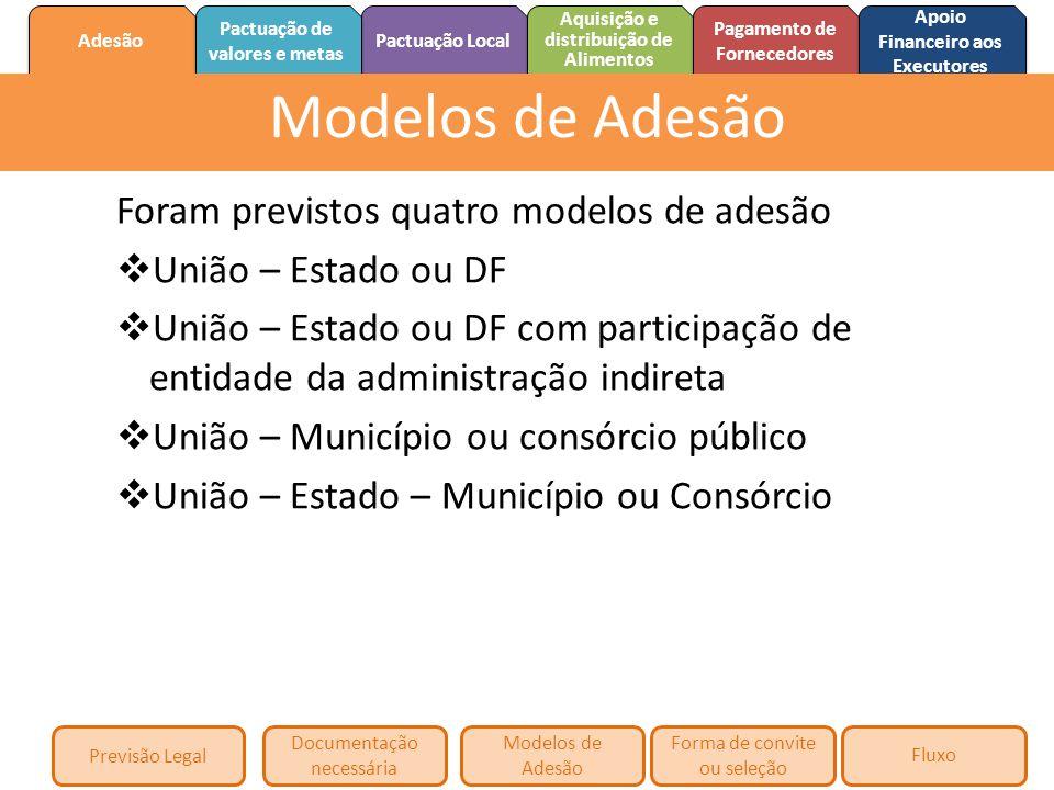 Modelos de Adesão Foram previstos quatro modelos de adesão