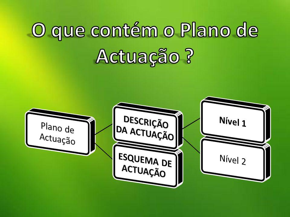 O que contém o Plano de Actuação