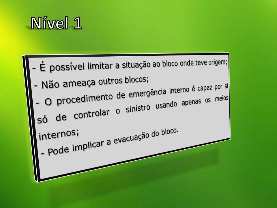 Nível 1 - É possível limitar a situação ao bloco onde teve origem;