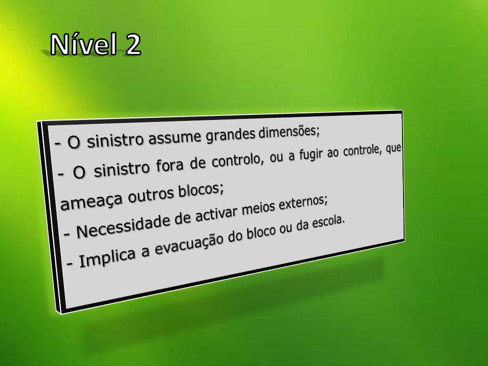 Nível 2 - O sinistro assume grandes dimensões;