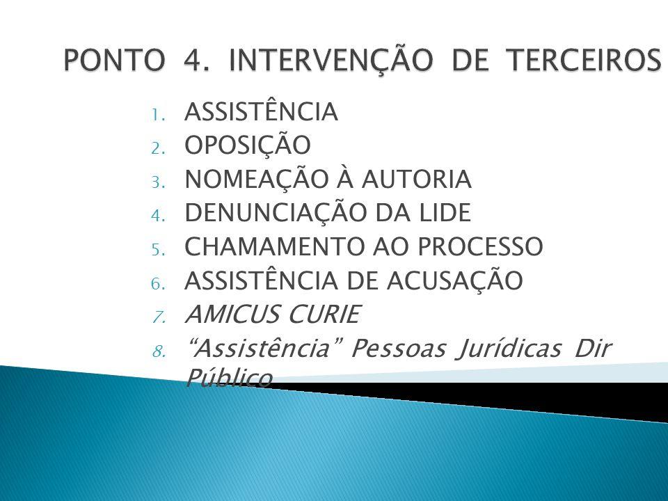PONTO 4. INTERVENÇÃO DE TERCEIROS